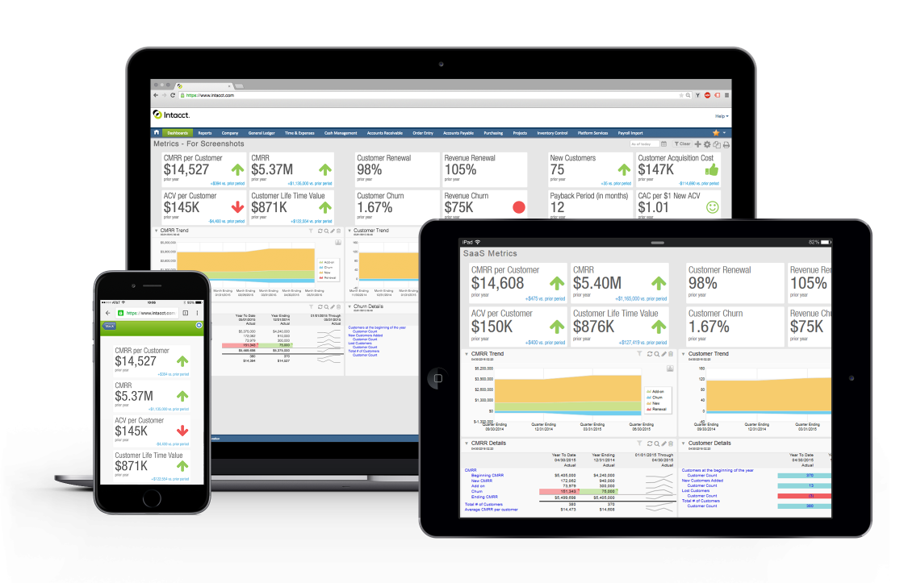dashboards-intacct-on-phone-tablet-and-laptop
